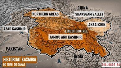 Photo of Historijat sukoba u Kašmiru